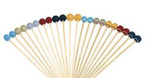 Mallets2-300x161 in Keyboard Percussion Instrumente